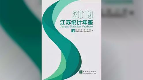 徐州常住人口全省第二、人均住房面积50.9平米……