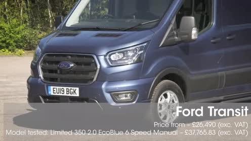 外媒体验2019 款Ford Transit