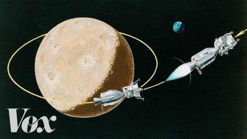 阿波罗11号登月之旅详细注解,土星五号、阿姆斯特朗月球行走