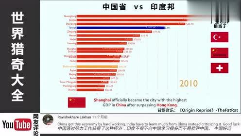 中国各省GDPvs印度各邦GDP,中国网友直呼:战忽局工作毁于一旦