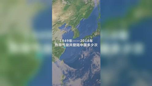 30秒看完我国70年热带气旋登陆图