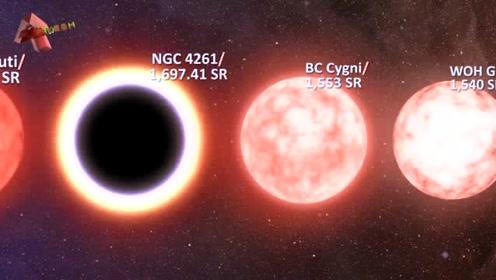 宇宙太空天体大小的对比,最大的到底有多大?眼见为实!