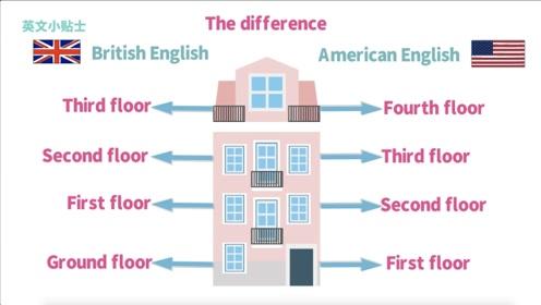 美式楼层和英式楼层用法区别