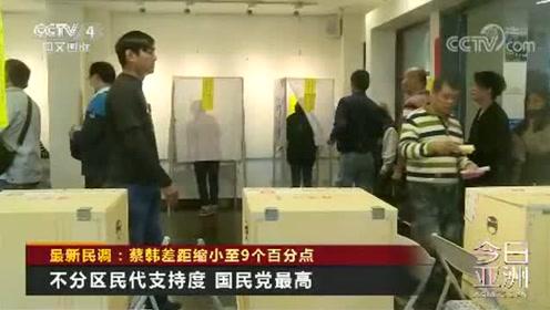 最新民调:蔡韩差距缩小至9个百分点