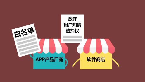 """实测APP权限""""越界"""":明示储存暗开定位 隐私权限多与主业无关"""