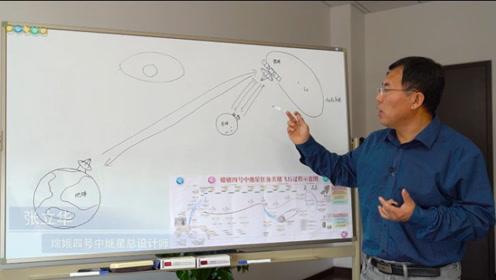 总设计师手绘示意图,讲解嫦娥四号是如何实现月背通信的?