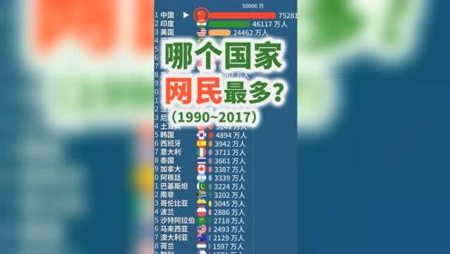 哪个国家网民人数最多?1990年至今的网民人数大数据可视化