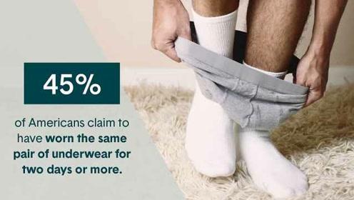 45%美国人1件内衣穿超过两天,13%超过一周