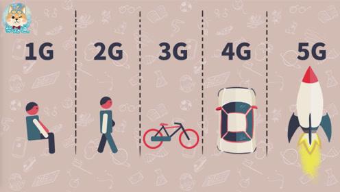 5G能快速取代4G网络吗?