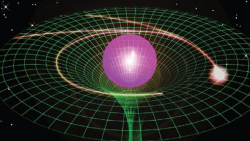 如果地球的运行速度达到光速,将会发生什么?