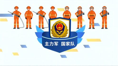 动漫微视频|四分钟带你了解国家综合性消防救援队伍