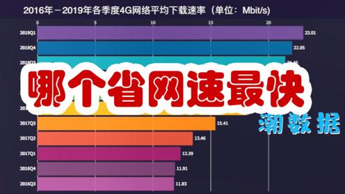 哪个省上网速度最快?有人一起组团去天津开黑吗 [数据可视化]