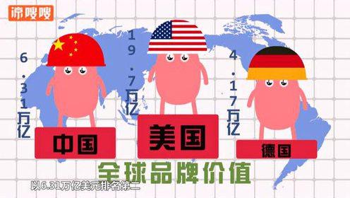 """在过去一年中 中国到底有多少个""""二""""?"""