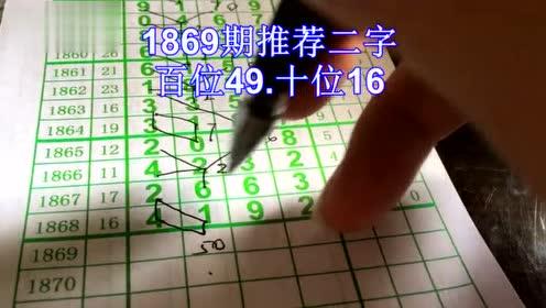 (2016-7-19周二)体彩七星彩说码第1869期