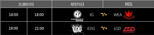LPL8月15日竞猜EDG vs LGD,关乎WE命运之战!