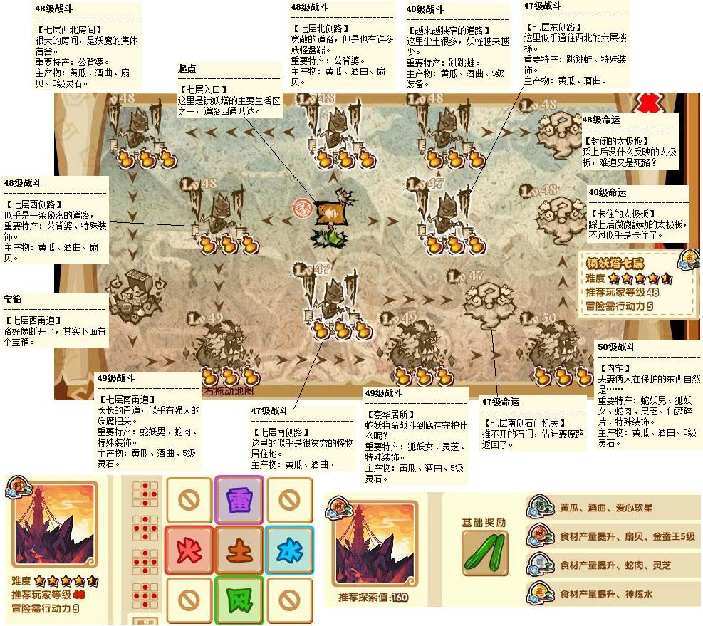 仙剑客栈迷宫地图加强版(新增天使绘卷四全)-精品