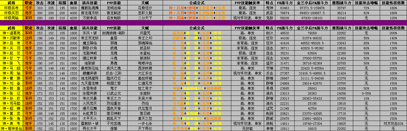 http://www.youxixj.com/youxizhanhui/130880.html