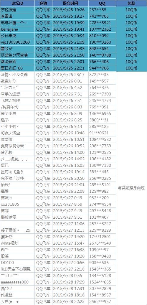 QQ图片20150929101127.png