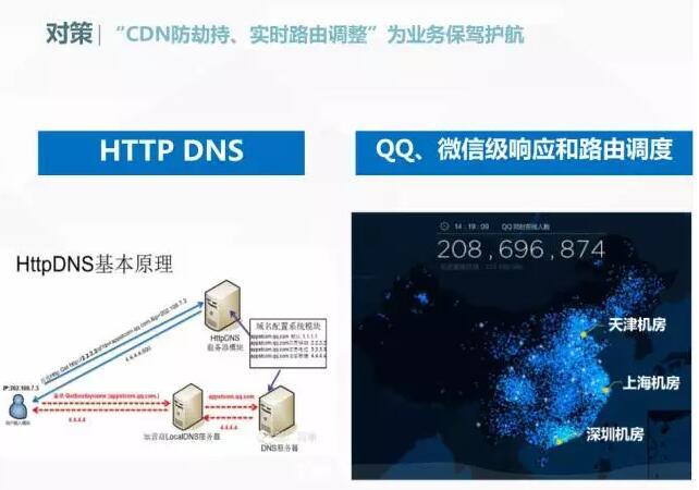 开讲啦!腾讯是怎么规划和运营网络的?