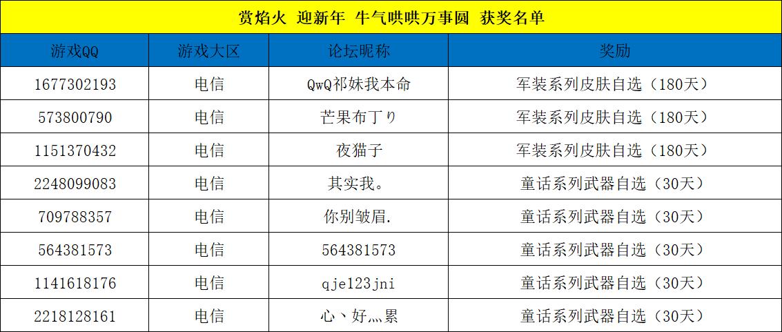 QQ截图20210221190750.png
