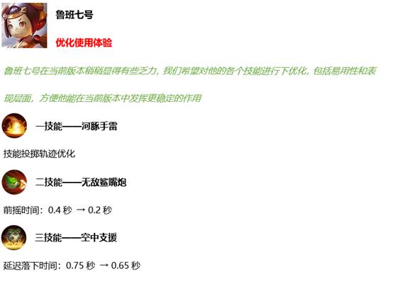 0?width=554&height=397 - 王者榮耀4月29日全服不停機更新公告