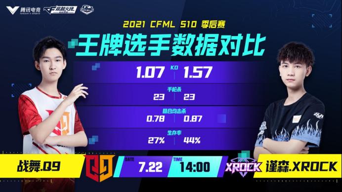 [CFML] Q9与炫石争夺败者组第三轮资格 战舞谨森成左右战局关键