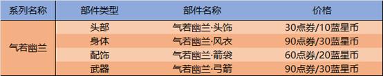 0?width=554&height=111 - 王者榮耀4月29日全服不停機更新公告