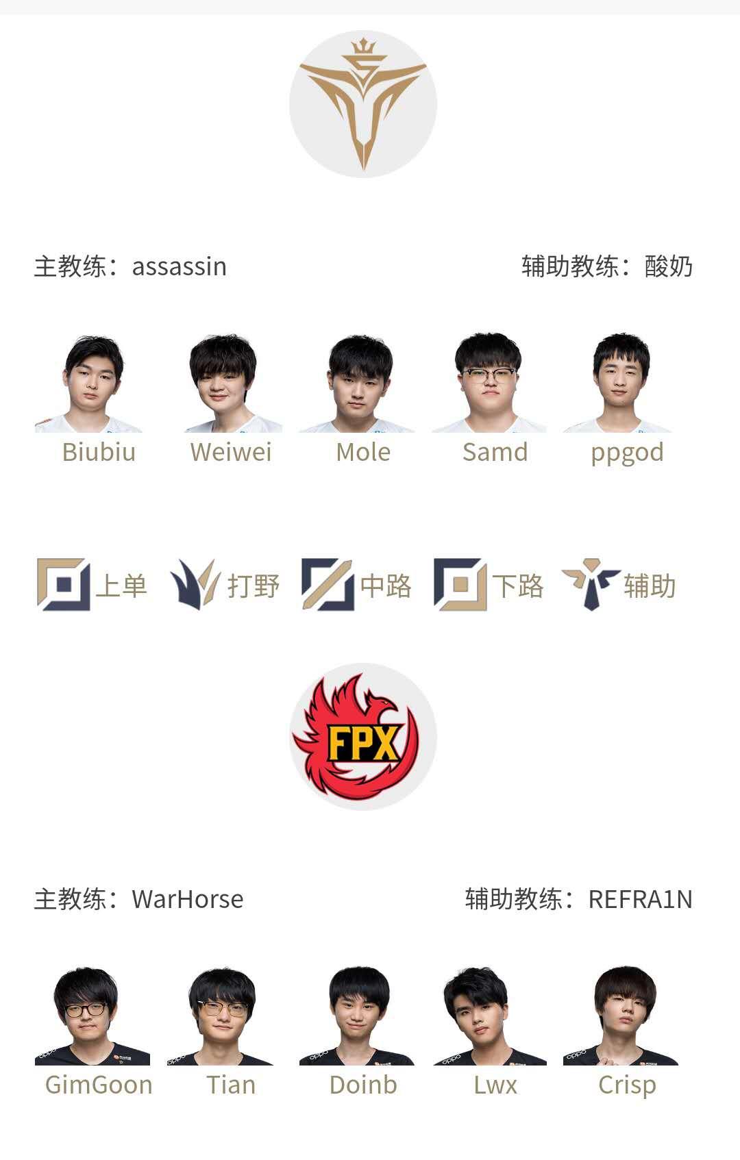 [战报] FPX兵败落凤坡 V5晋级下一轮 大V天龙继续前行