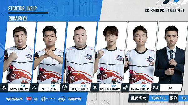 [CFPL]BS十七连胜夺常规赛冠军,EDG逆转对手锁定季后赛