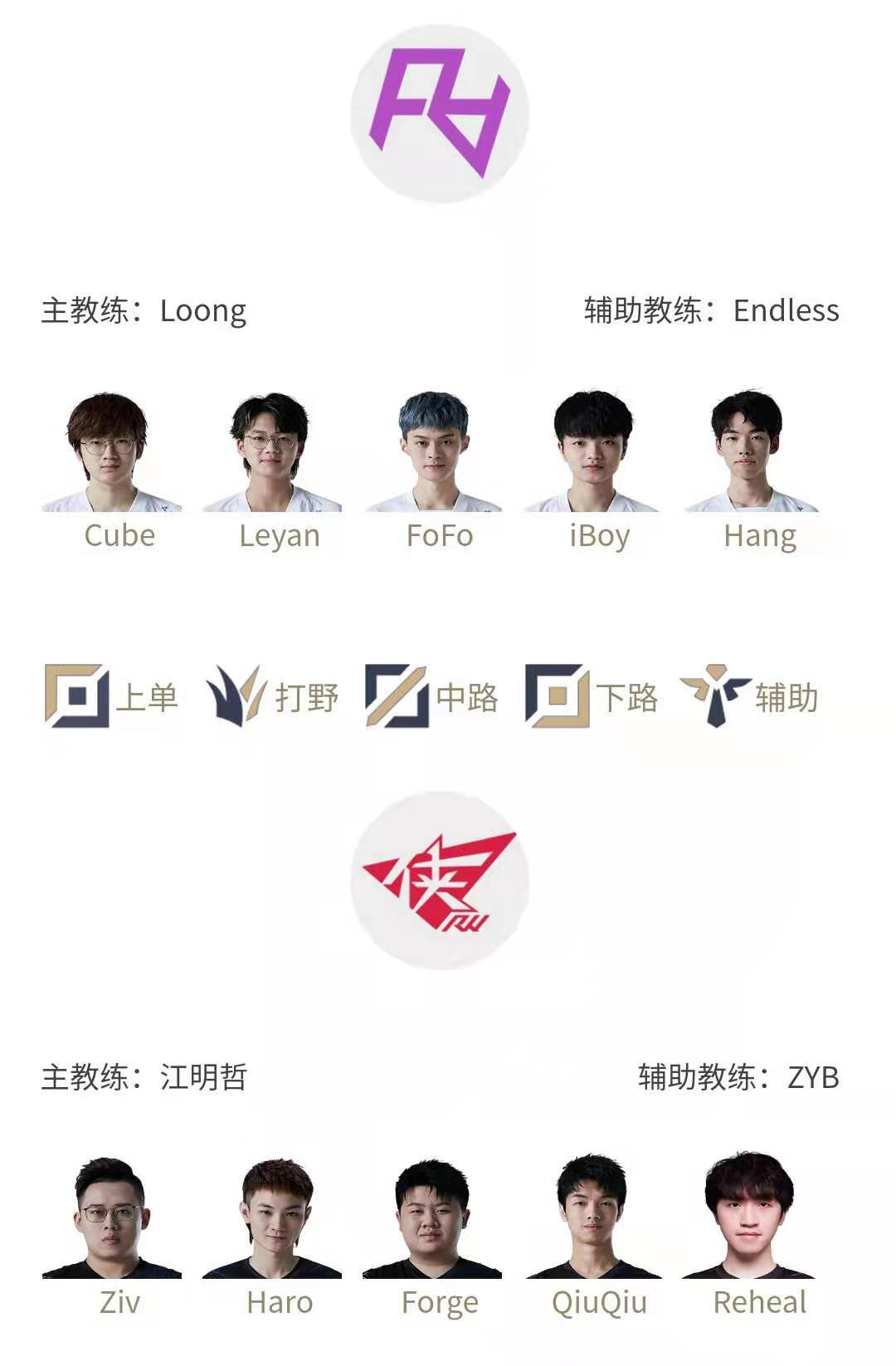 LPL春季赛1月31日首发名单,knight交锋Yagao
