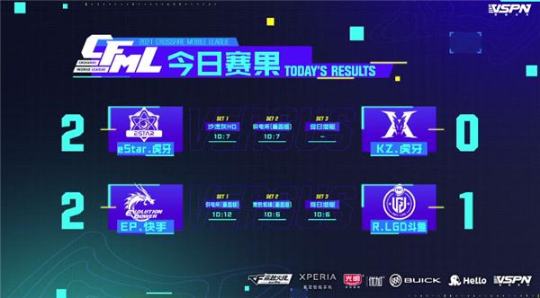 [CFML]eStar以犀利枪法轻取对局胜利 孤狼49杀助EP达成八连胜
