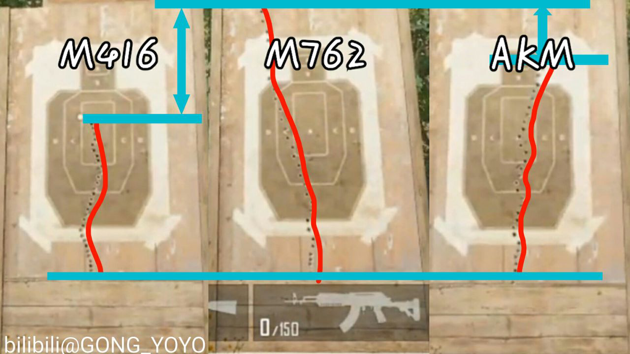 PUBG Mobile guide M416 is no longer king? Assault rifle M762