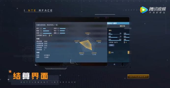 [CFML] 武器战力系统来袭,叮当猫彰显AK47尖子生之威