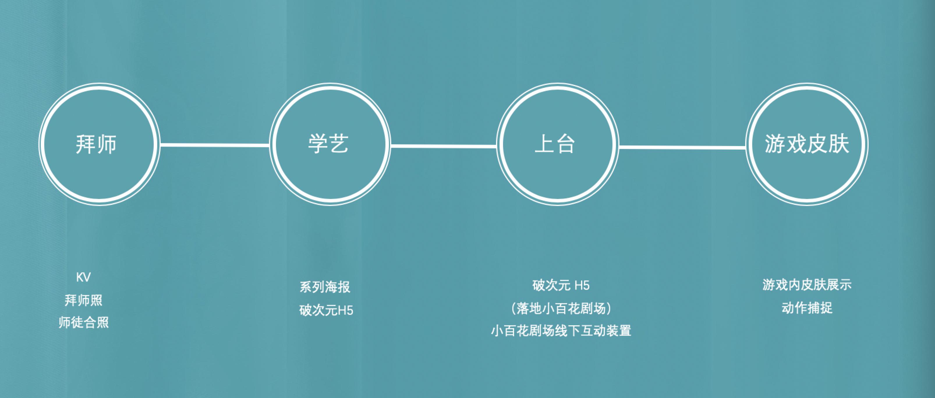 """王者荣耀×越剧H5:上官婉儿邀你穿""""越""""当导演"""