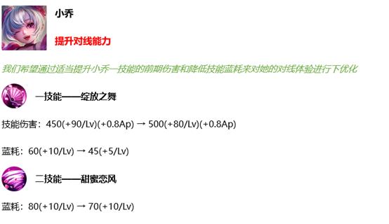0?width=554&height=320 - 王者榮耀4月29日全服不停機更新公告