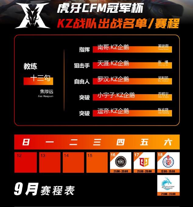 """[CFML] KZ CFM冠军杯:首秀告捷,争取""""原地踏步"""""""