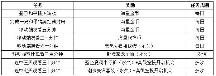 斗鱼夏日派对直播,暑期福利放送