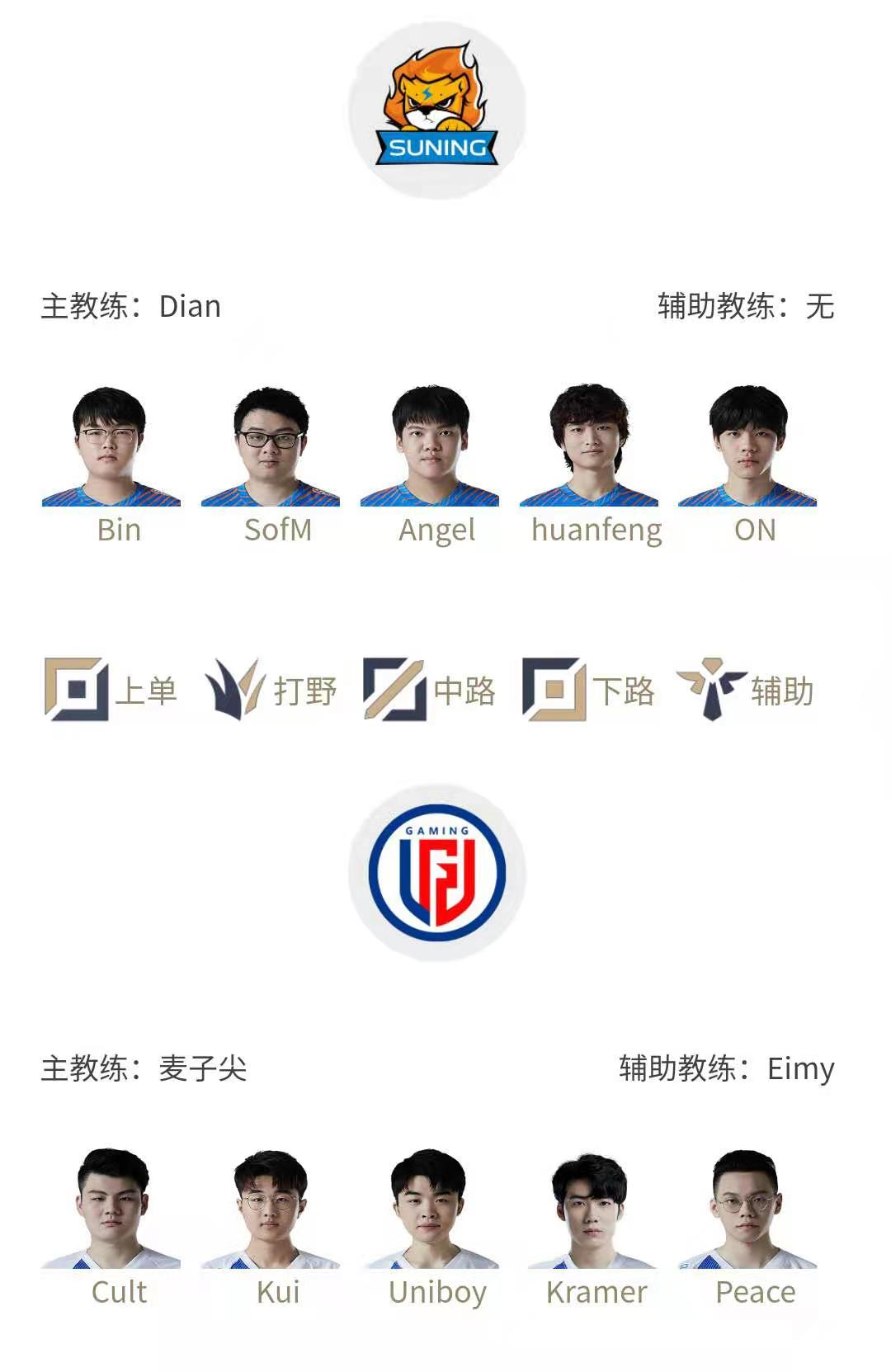 LPL春季赛2月1日首发名单,huanfeng遇Kramer