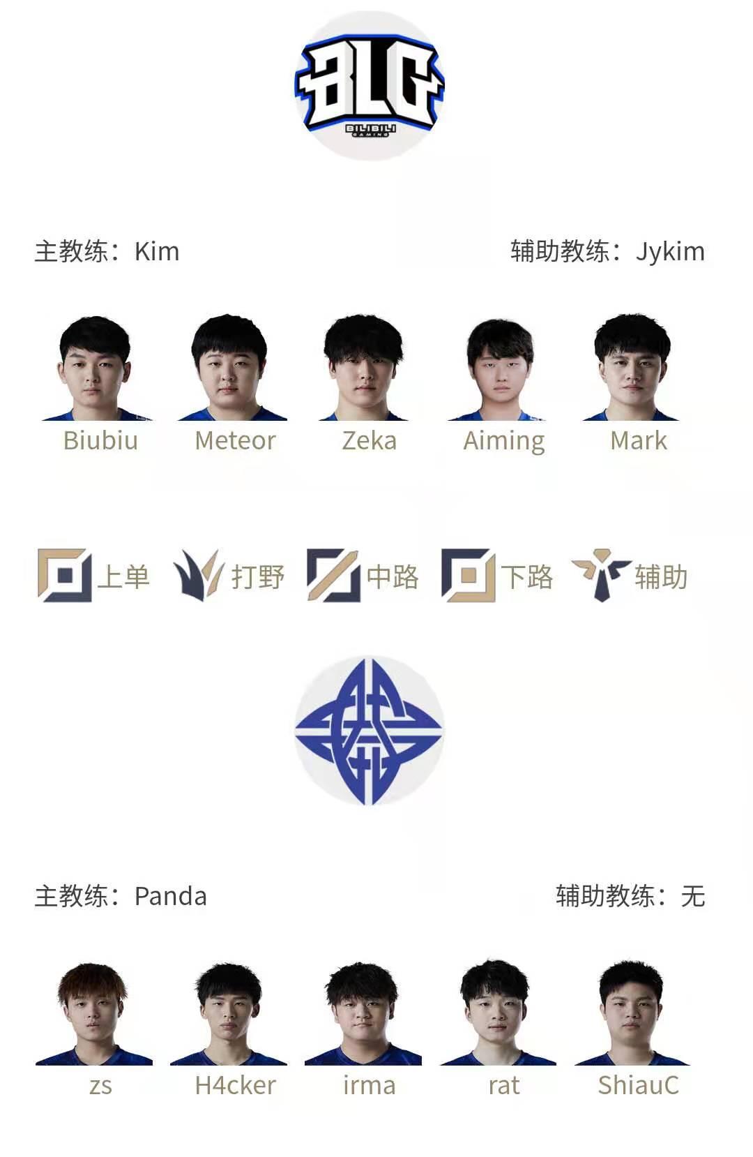 LPL春季赛1月11日首发名单,Xiaohu上单LPL首秀!