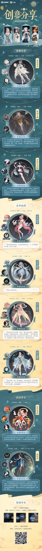 嫦娥源梦精彩创意分享第12期:新年赏新衣!