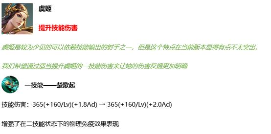 0?width=554&height=275 - 王者榮耀4月29日全服不停機更新公告