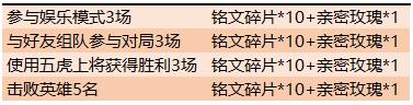 0?width=377&height=96 - 王者榮耀4月29日全服不停機更新公告