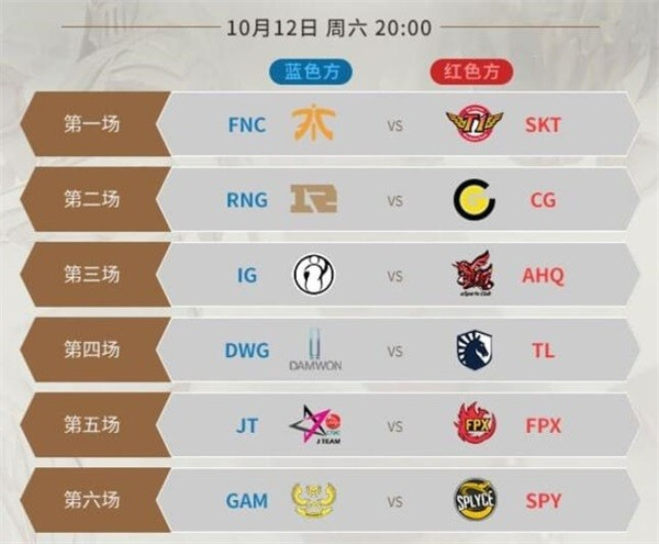 SKT揭幕战对阵FNC LPL三队能否开门红