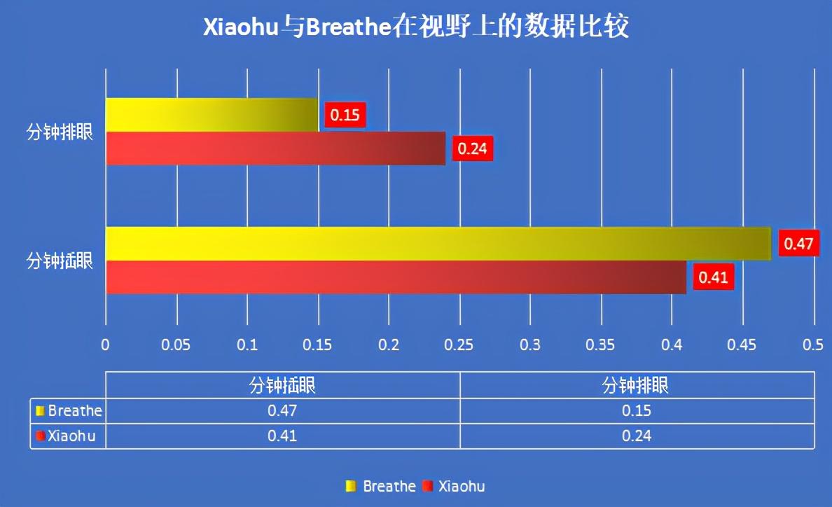 Xiaohu:一次赌上职业生涯的华丽转型
