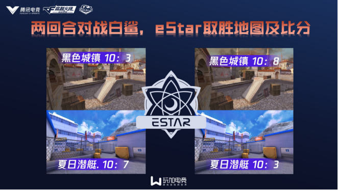 [CFML] eStar与BS对决数据分析 二者数据各有千秋