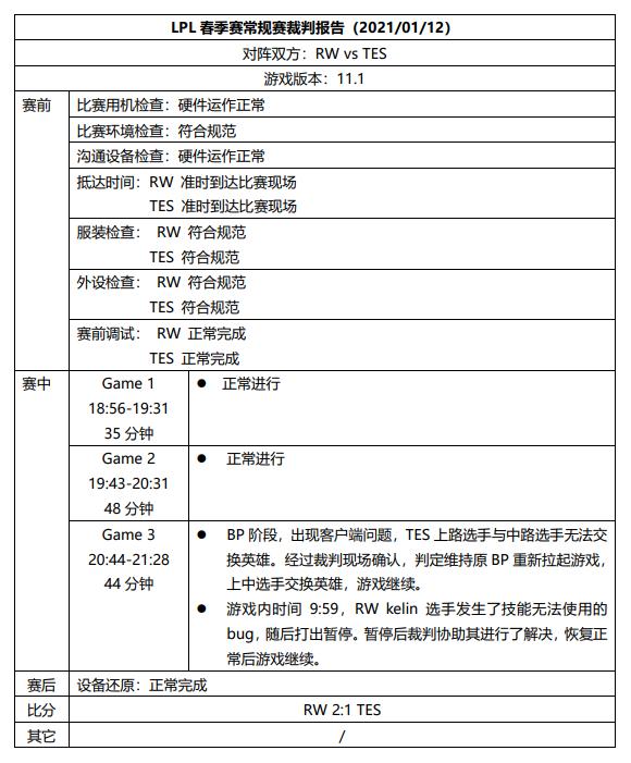 前两周裁判报告:多战队鼠标电量未达标准 予以警告或处罚