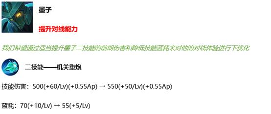 0?width=554&height=234 - 王者榮耀4月29日全服不停機更新公告