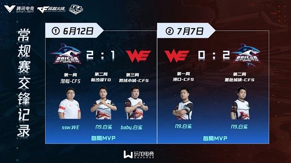 [CFPL] 败者组第二轮开战:BS与WE决战巅峰