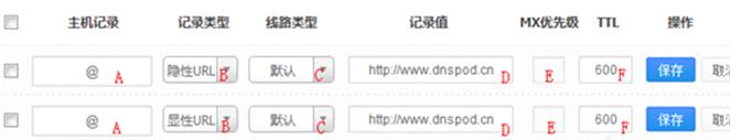 域名解析之隐/显性URL记录教程